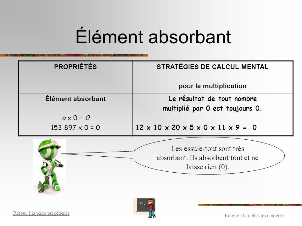 Élément absorbant PROPRIÉTÉS. STRATÉGIES DE CALCUL MENTAL. pour la multiplication. Élément absorbant.