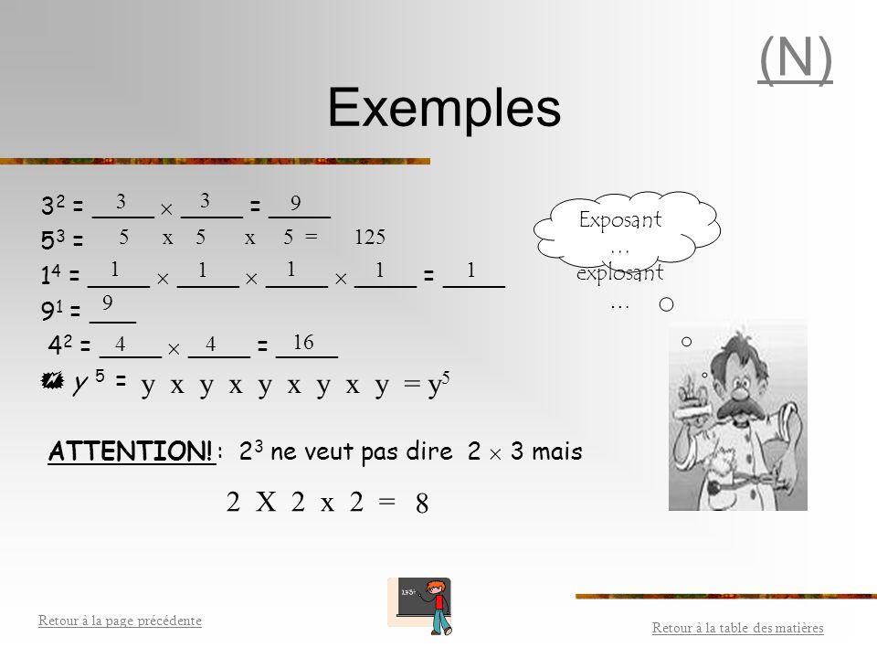 (N) Exemples y x y x y x y x y = y5 2 X 2 x 2 = 8
