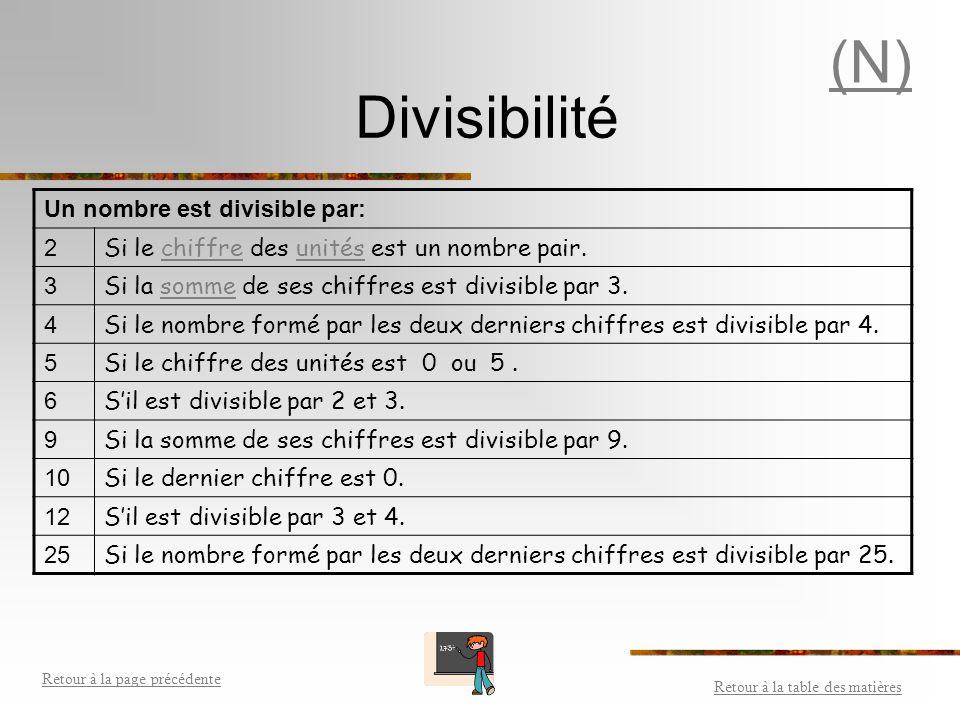 (N) Divisibilité Un nombre est divisible par: 2