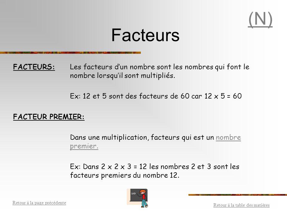(N) Facteurs. FACTEURS: Les facteurs d'un nombre sont les nombres qui font le nombre lorsqu'il sont multipliés.