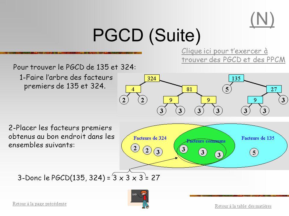 (N) PGCD (Suite) Clique ici pour t'exercer à trouver des PGCD et des PPCM. Pour trouver le PGCD de 135 et 324: