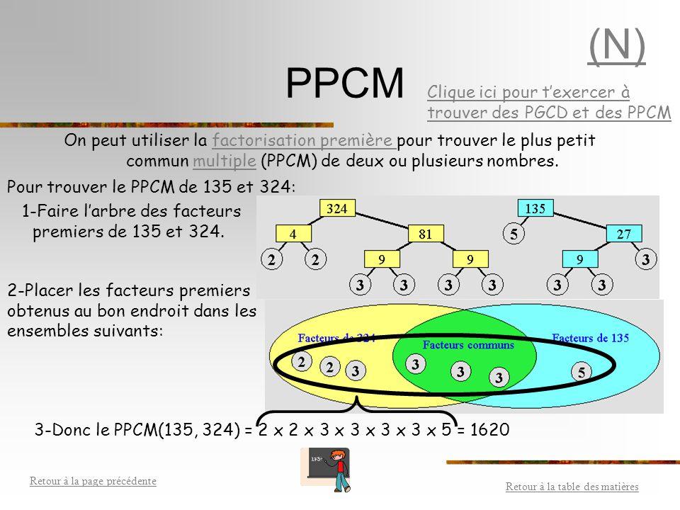 (N) PPCM Clique ici pour t'exercer à trouver des PGCD et des PPCM