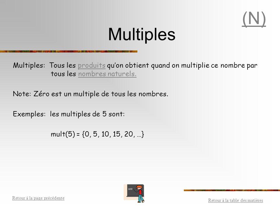 (N) Multiples. Multiples: Tous les produits qu'on obtient quand on multiplie ce nombre par tous les nombres naturels.