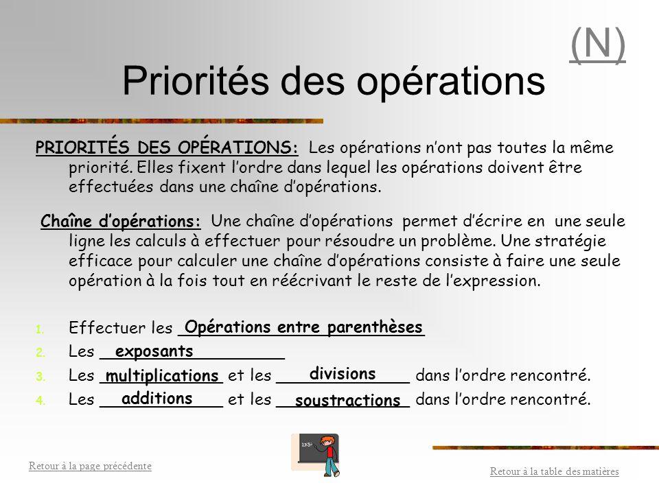 Priorités des opérations