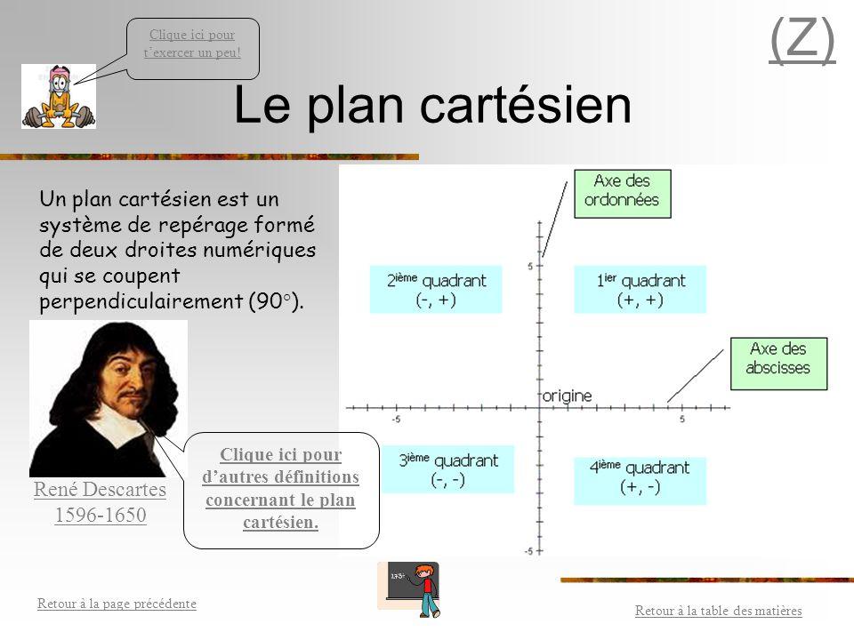 Clique ici pour d'autres définitions concernant le plan cartésien.