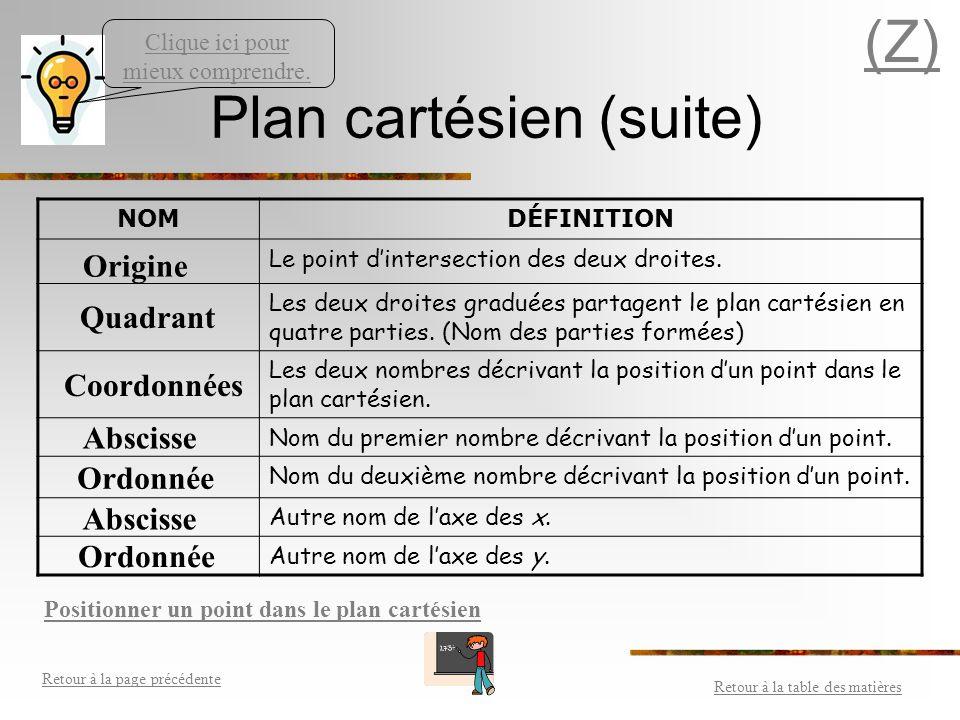 Plan cartésien (suite)
