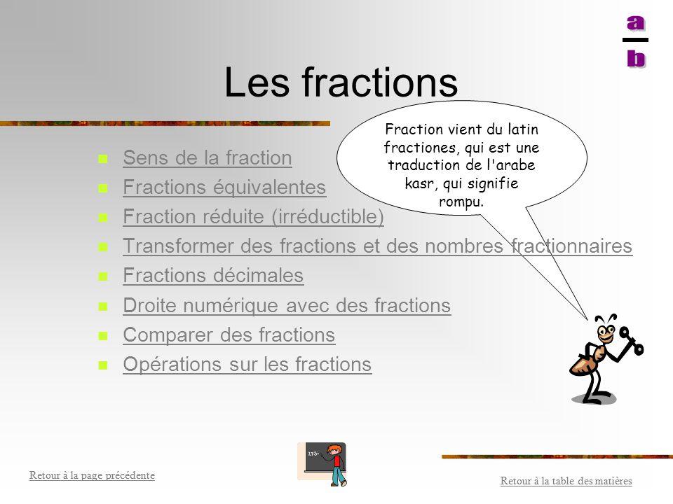Les fractions a b Sens de la fraction Fractions équivalentes