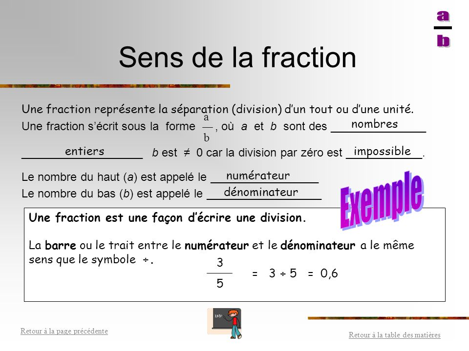 Sens de la fraction a b Exemple