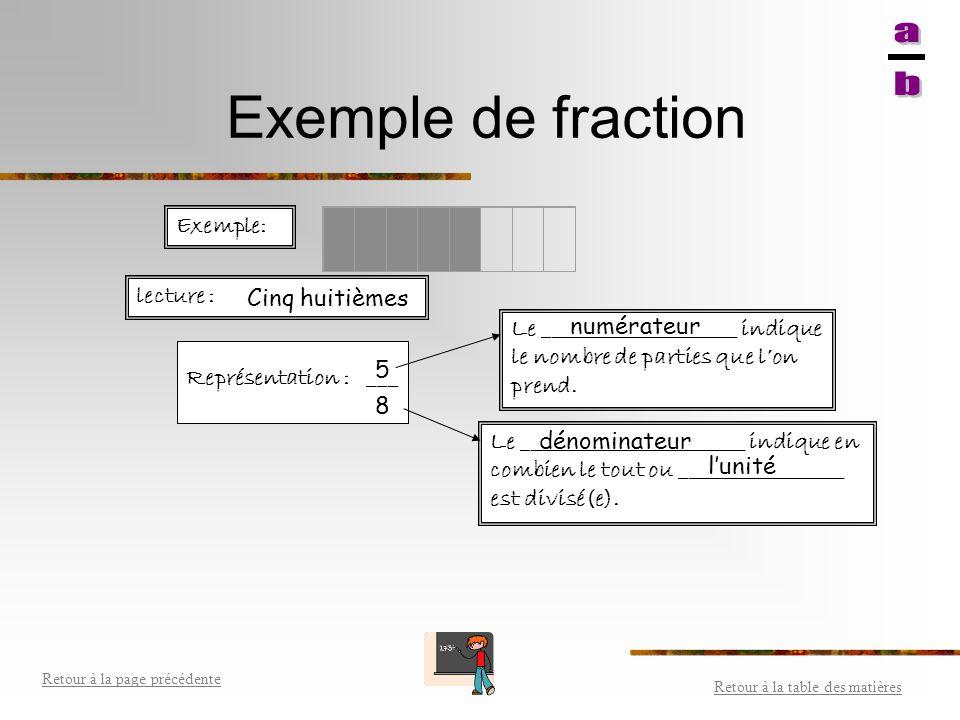 Exemple de fraction a b Exemple: lecture : Cinq huitièmes numérateur