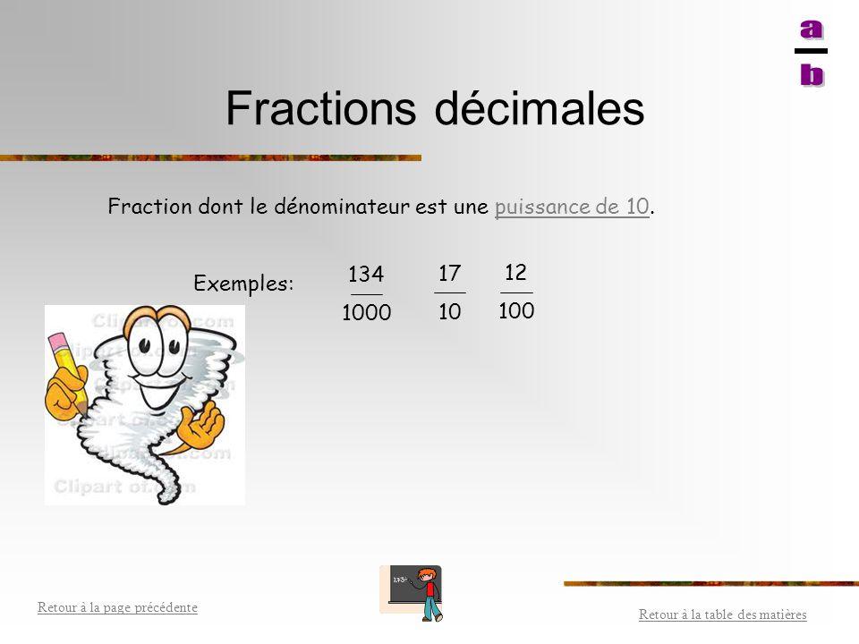 Fractions décimales a b