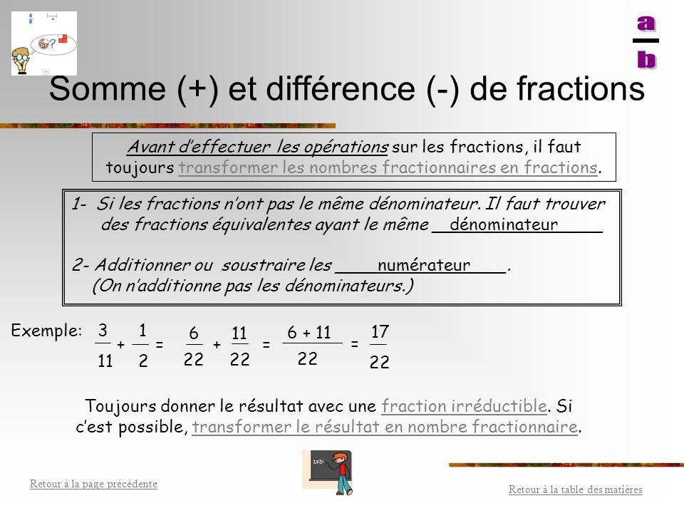 Somme (+) et différence (-) de fractions