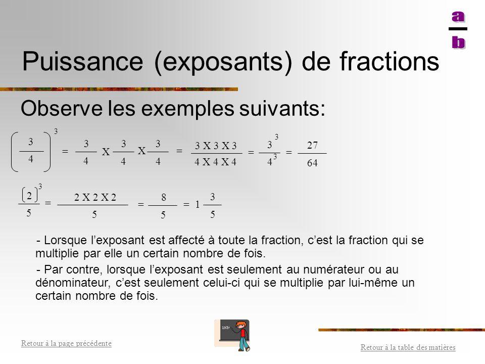 Puissance (exposants) de fractions