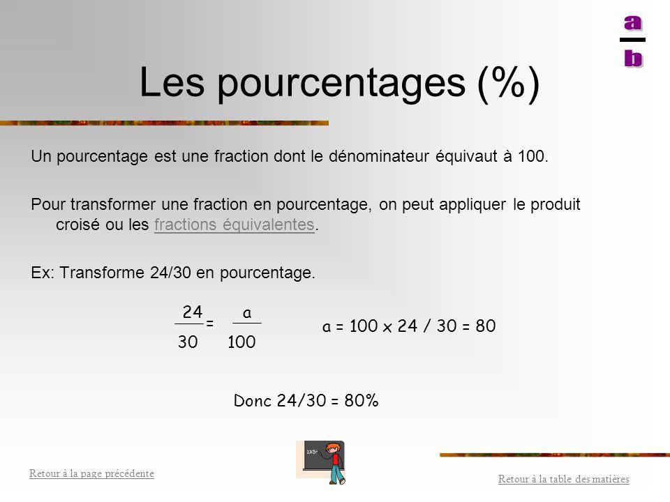 Les pourcentages (%) a b