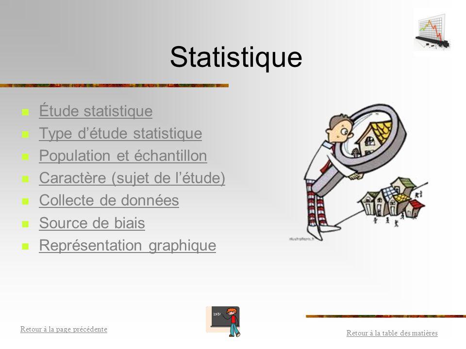 Statistique Étude statistique Type d'étude statistique