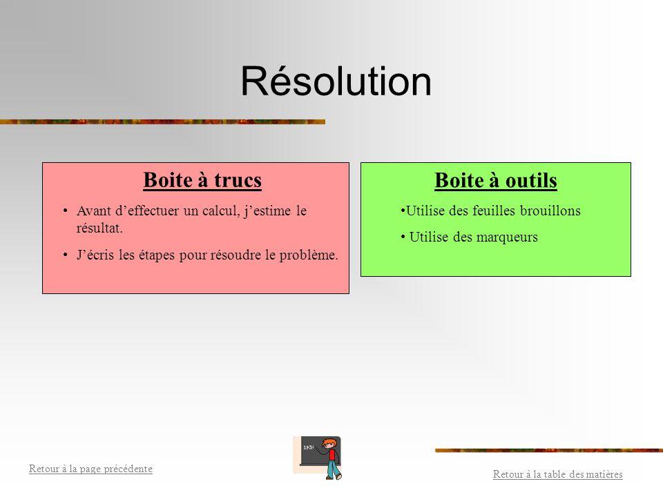 Résolution Boite à trucs Boite à outils