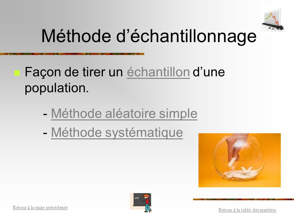 Méthode d'échantillonnage