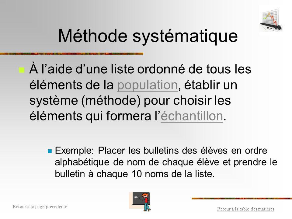 Méthode systématique