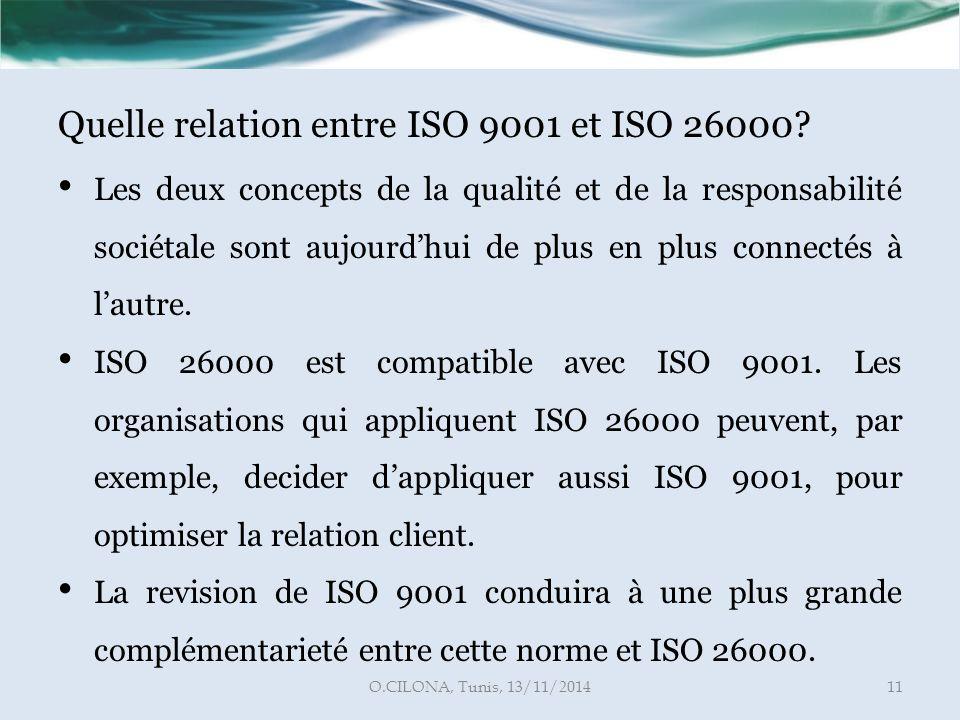 Quelle relation entre ISO 9001 et ISO 26000