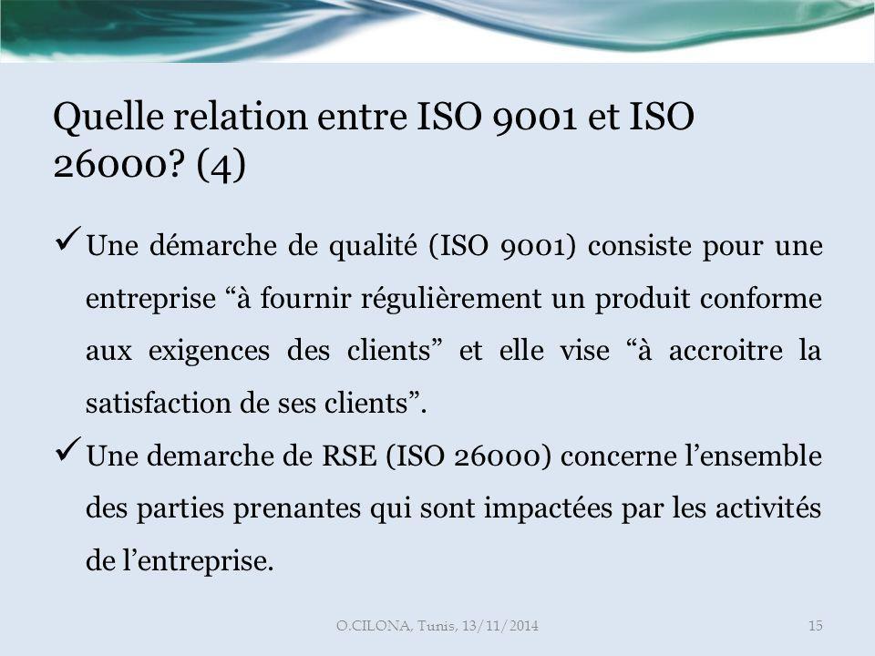 Quelle relation entre ISO 9001 et ISO 26000 (4)