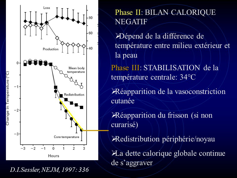 Thermor gulation en anesth sie ppt t l charger - Difference entre vitroceramique et induction ...