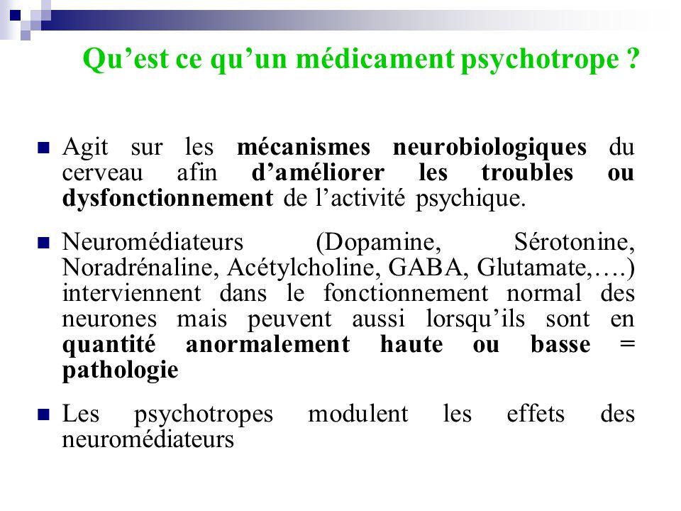 les psychotropes 1 re partie dr thomas tritz 28 10 ppt video online t l charger. Black Bedroom Furniture Sets. Home Design Ideas