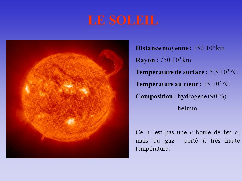 temperature a la surface du soleil