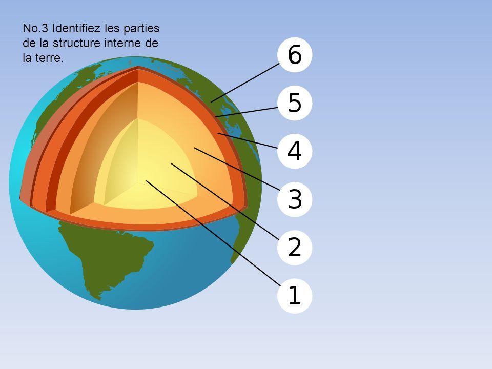 1 nommez l enveloppe de la terre d crite par chaque nonc ppt video online t l charger - Differente couche de la terre ...