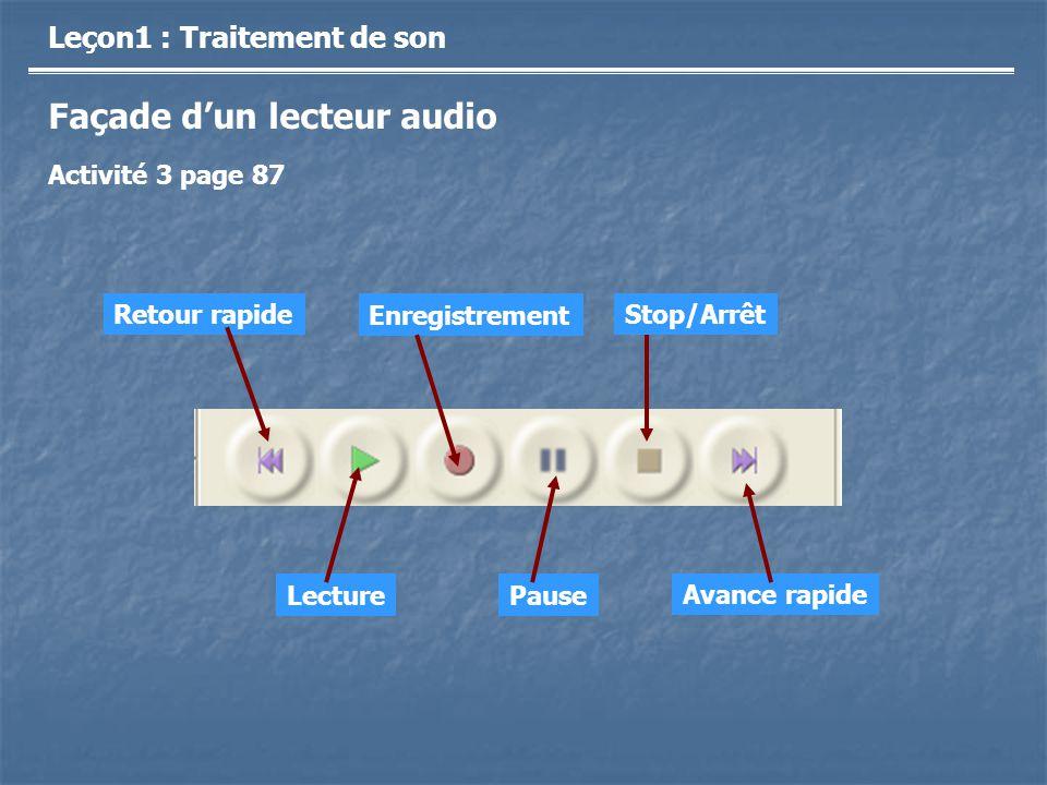 Façade d'un lecteur audio