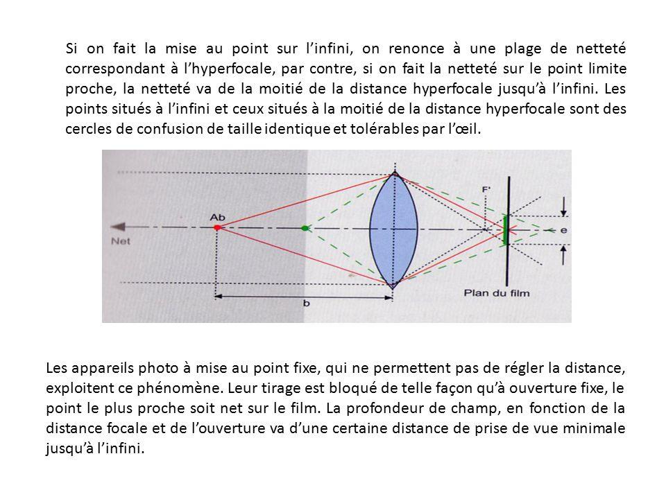 Si on fait la mise au point sur l'infini, on renonce à une plage de netteté correspondant à l'hyperfocale, par contre, si on fait la netteté sur le point limite proche, la netteté va de la moitié de la distance hyperfocale jusqu'à l'infini. Les points situés à l'infini et ceux situés à la moitié de la distance hyperfocale sont des cercles de confusion de taille identique et tolérables par l'œil.