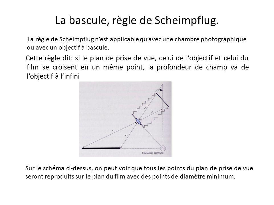 La bascule, règle de Scheimpflug.