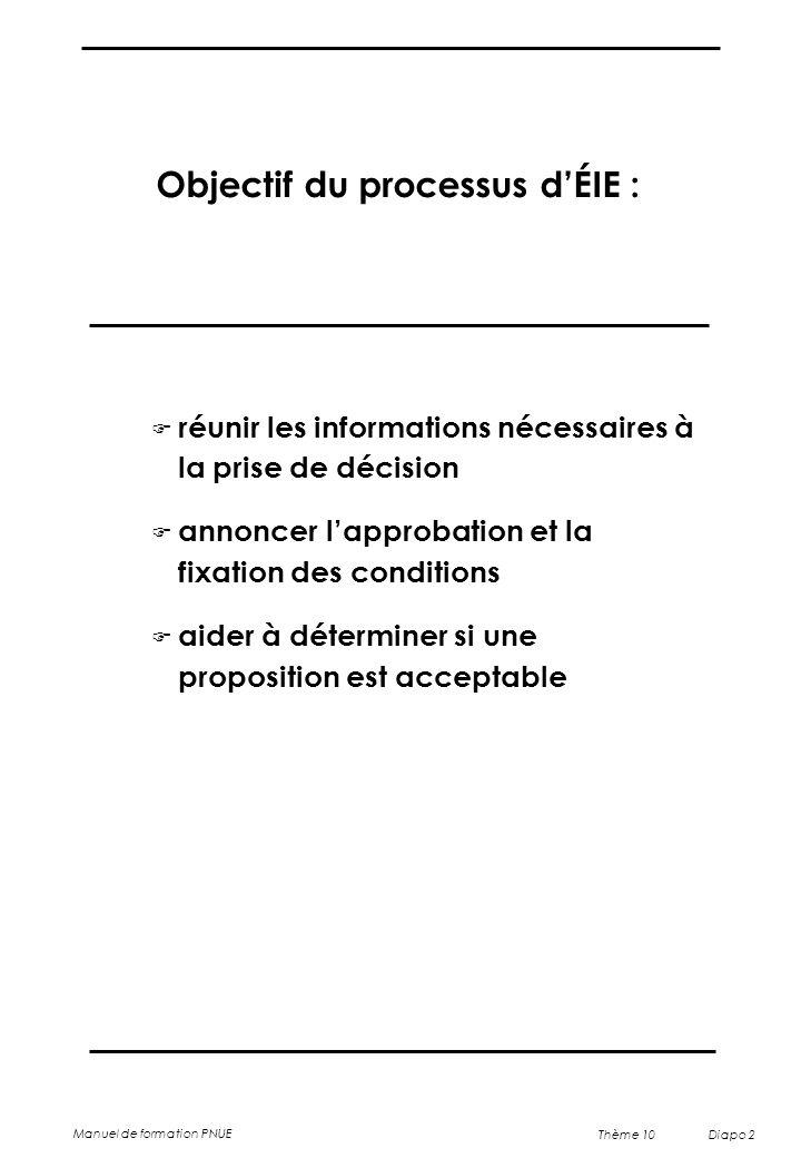 Objectif du processus d'ÉIE :