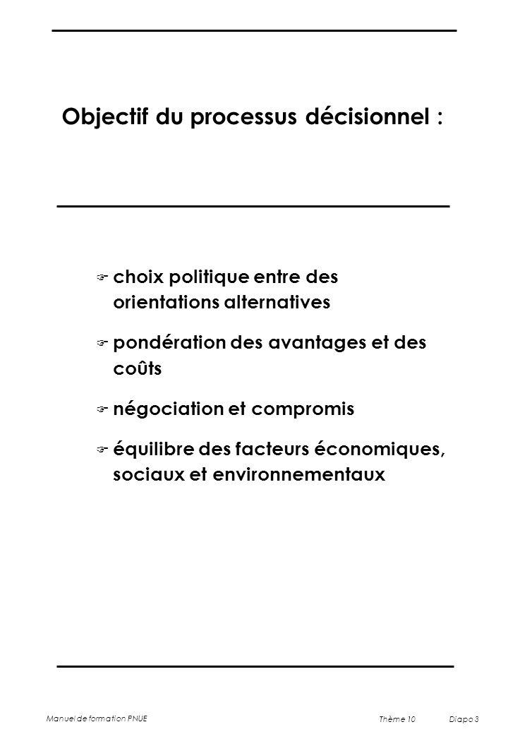 Objectif du processus décisionnel :