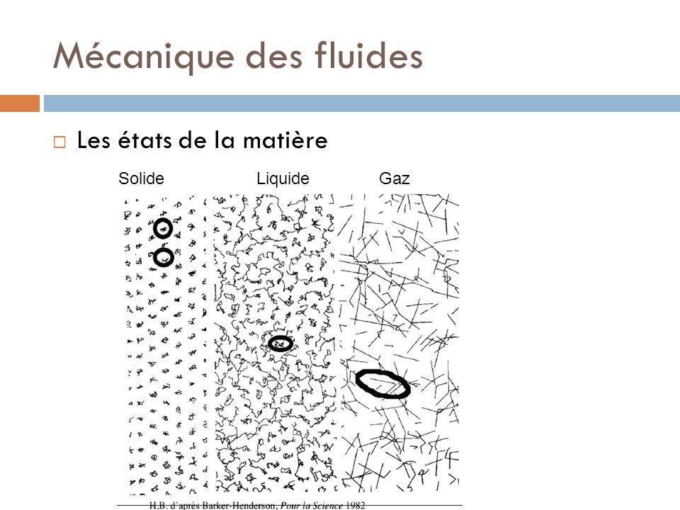 Mécanique des fluides Les états de la matière Solide Liquide Gaz
