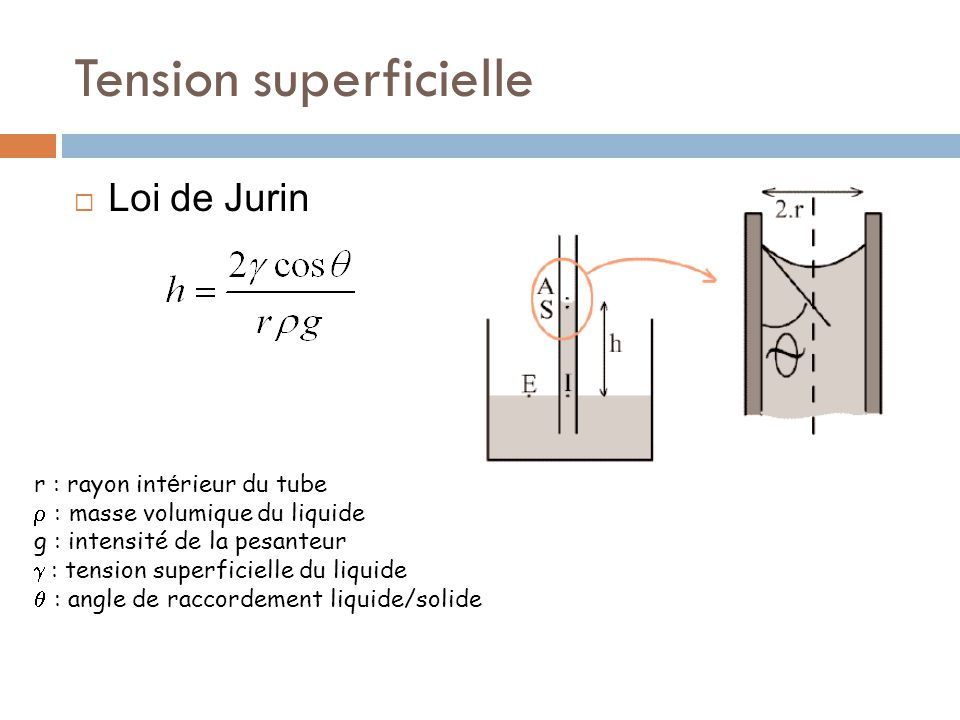 Tension superficielle