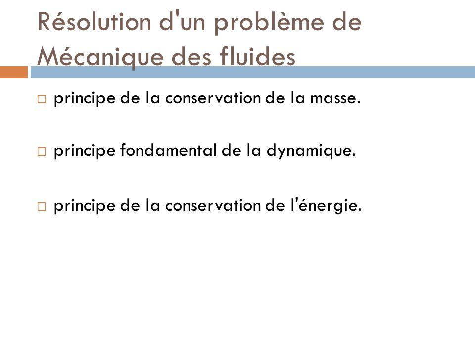 Résolution d un problème de Mécanique des fluides