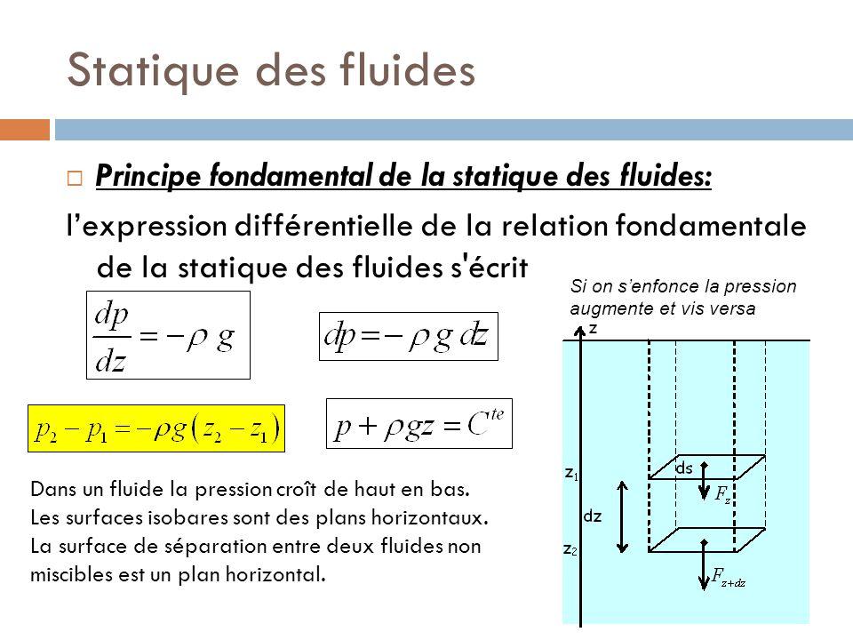 Statique des fluides Principe fondamental de la statique des fluides: