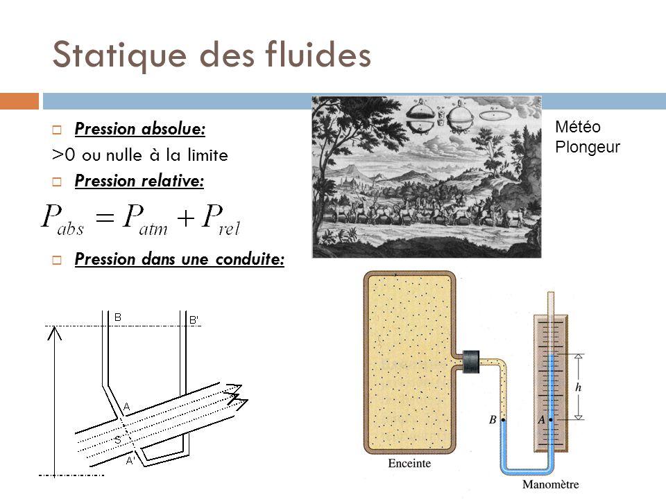 Statique des fluides Pression absolue: >0 ou nulle à la limite