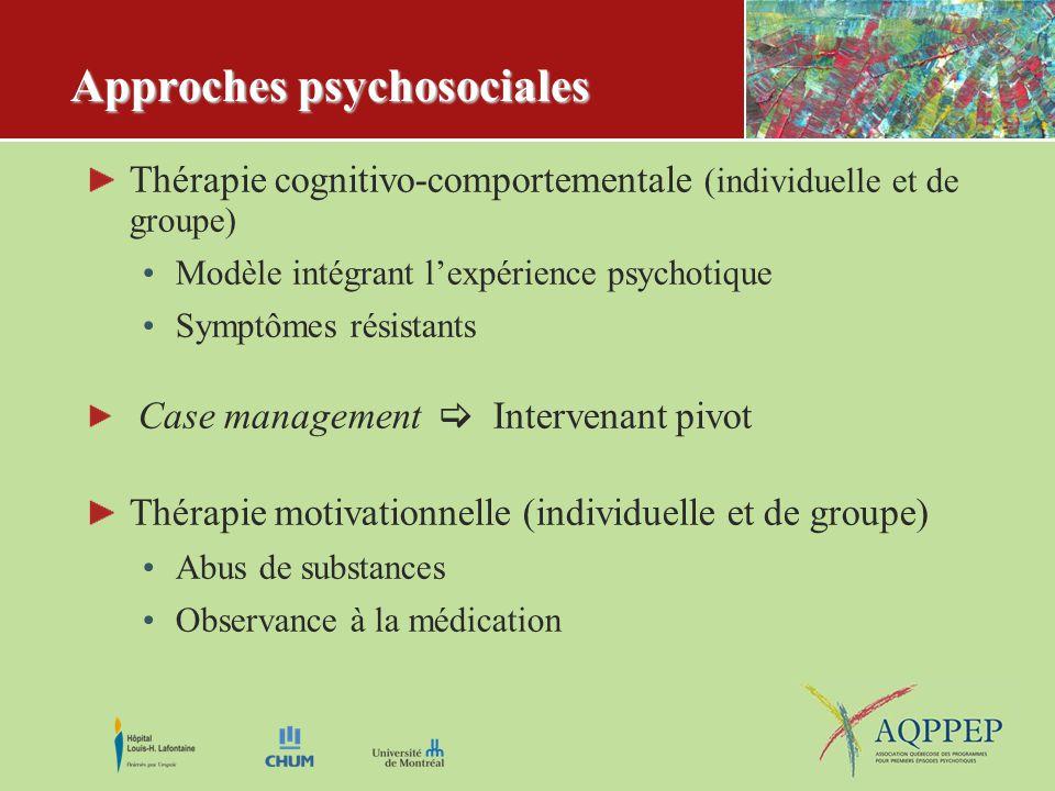 Activités de groupe psychoéducatives