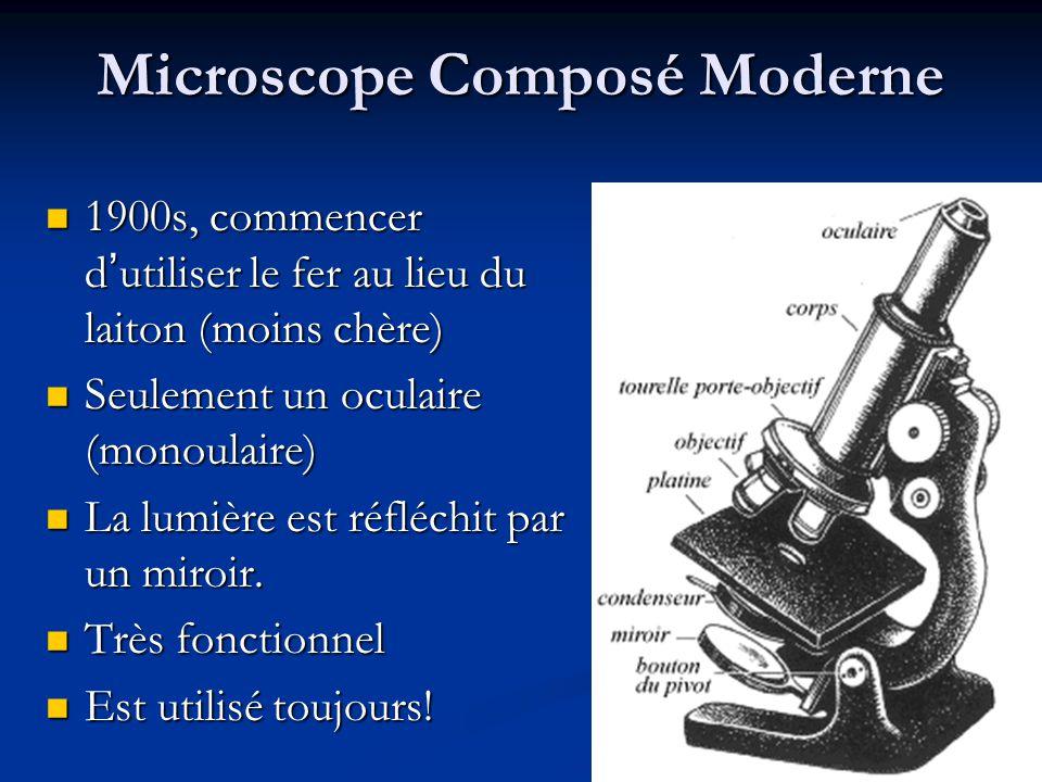 Microscope Composé Moderne