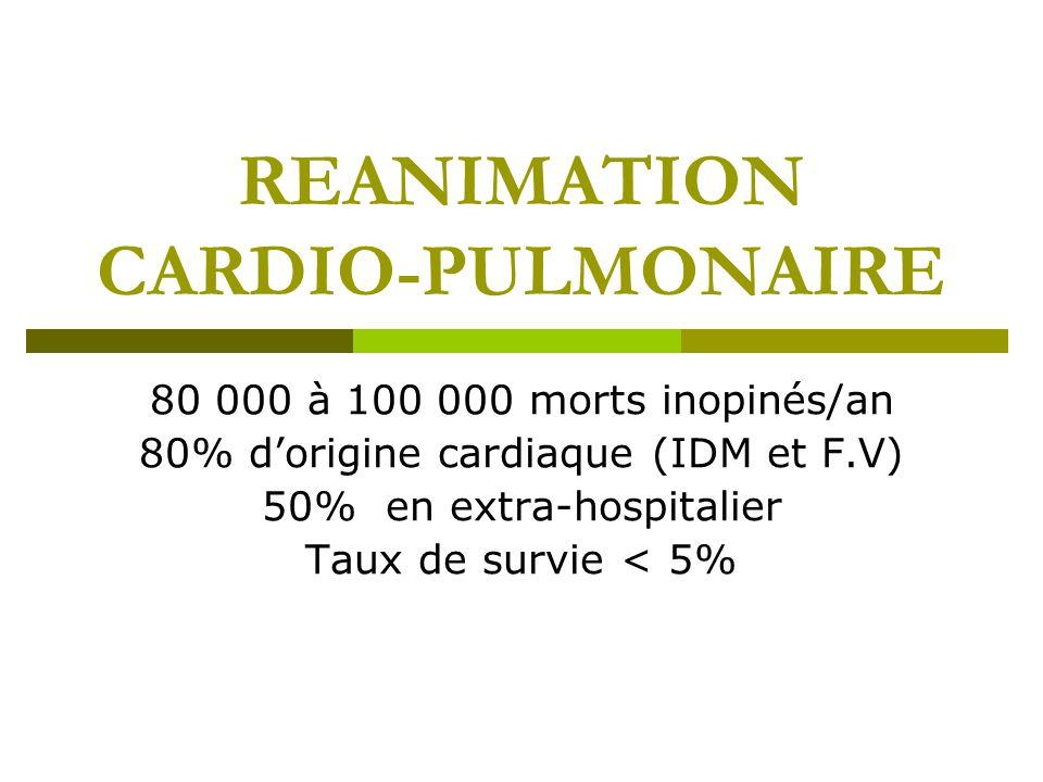 reanimation cardio pulmonaire ppt video online t l charger. Black Bedroom Furniture Sets. Home Design Ideas