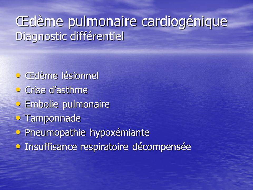 Œdème pulmonaire cardiogénique Diagnostic différentiel