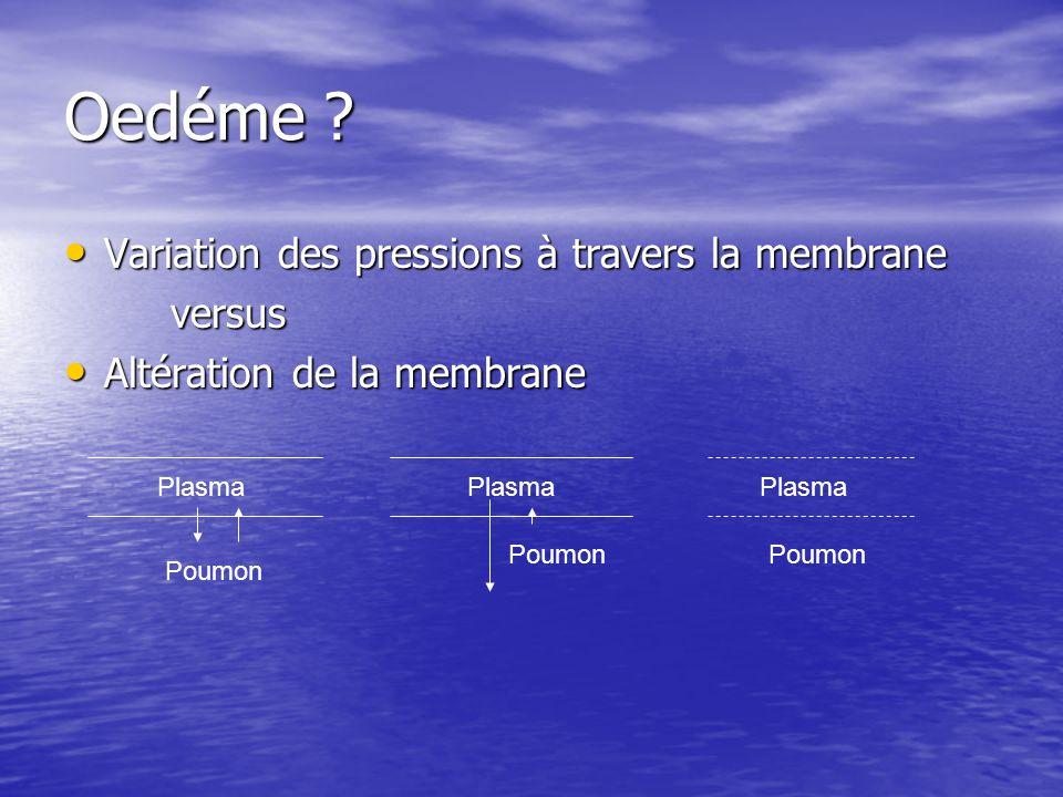 Oedéme Variation des pressions à travers la membrane versus