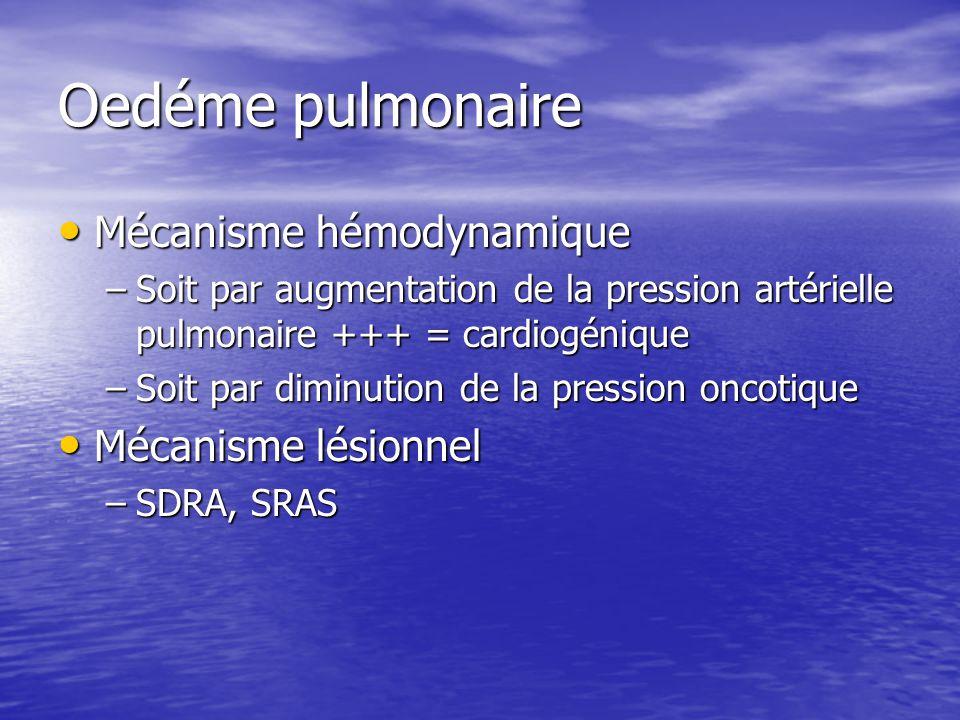 Oedéme pulmonaire Mécanisme hémodynamique Mécanisme lésionnel