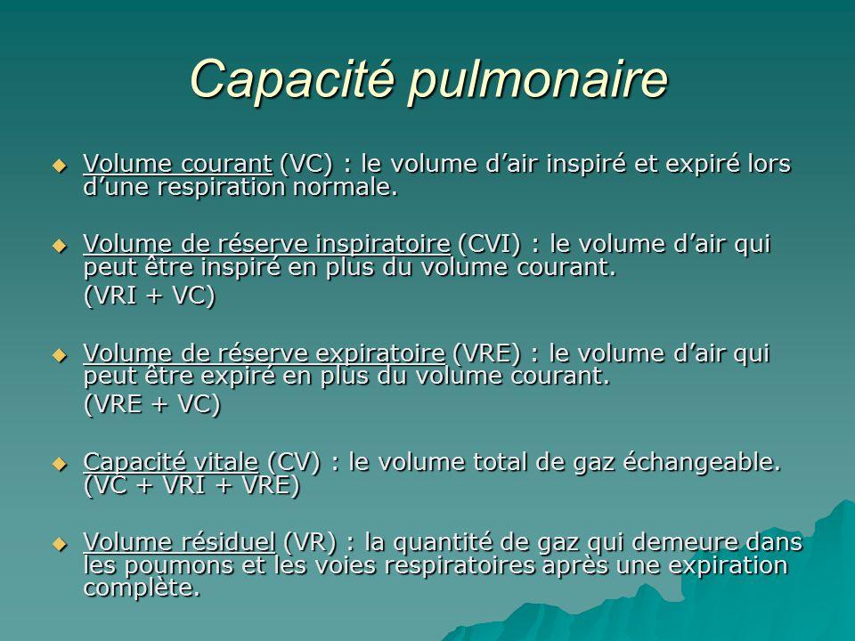 3 1 le syst me respiratoire humain ppt video online - Capacite calorifique de l air ...
