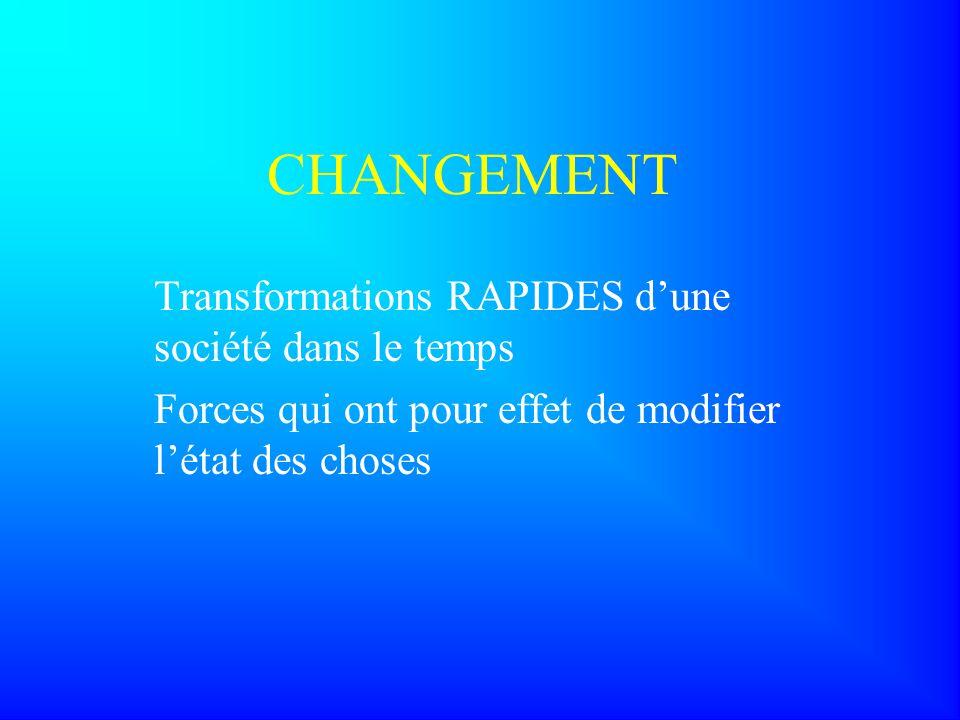 CHANGEMENT Transformations RAPIDES d'une société dans le temps