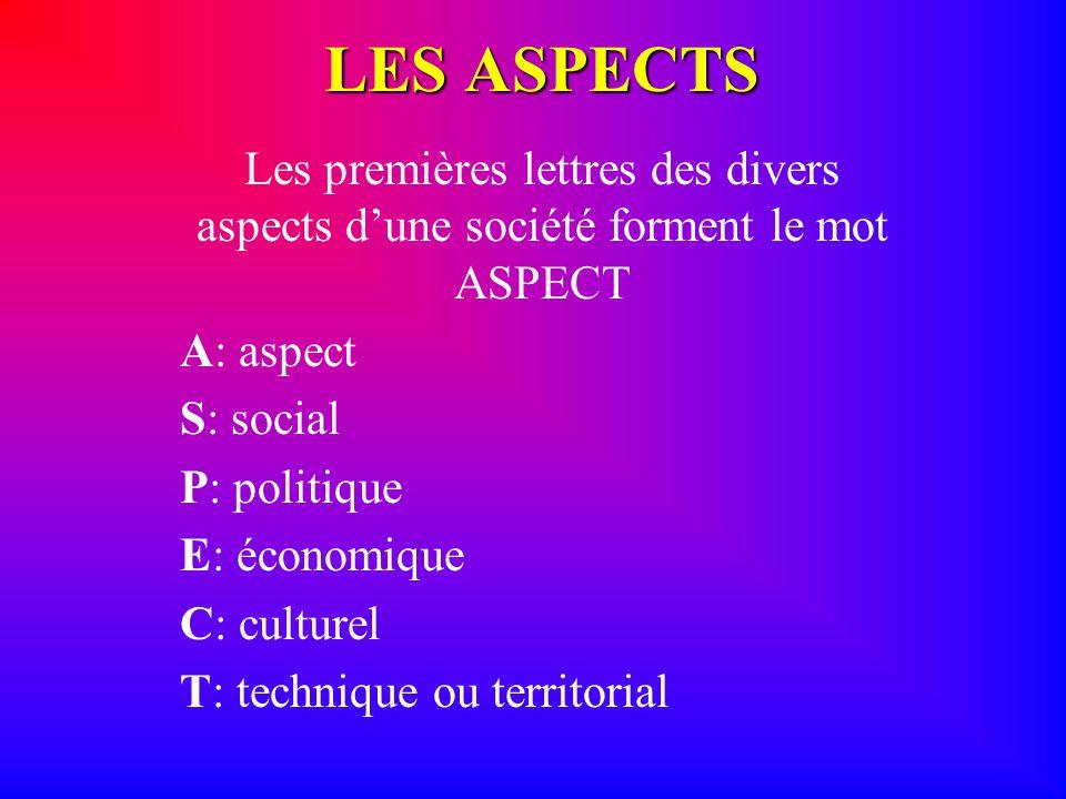 LES ASPECTS Les premières lettres des divers aspects d'une société forment le mot ASPECT. A: aspect.