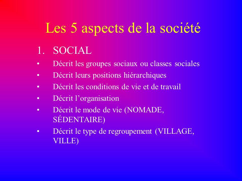 Les 5 aspects de la société