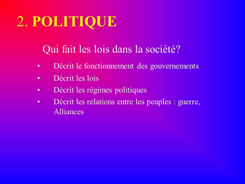 2. POLITIQUE Qui fait les lois dans la société