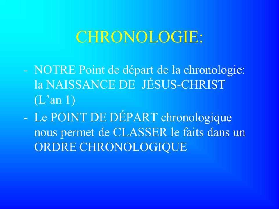 CHRONOLOGIE: NOTRE Point de départ de la chronologie: la NAISSANCE DE JÉSUS-CHRIST (L'an 1)