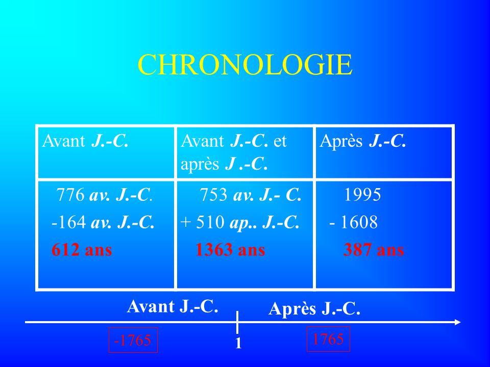 CHRONOLOGIE Avant J.-C. Avant J.-C. et après J .-C. Après J.-C.